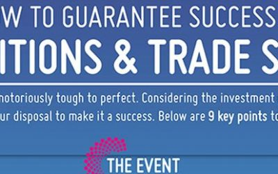 How to Guarantee Success at Trade Shows (Infographic)