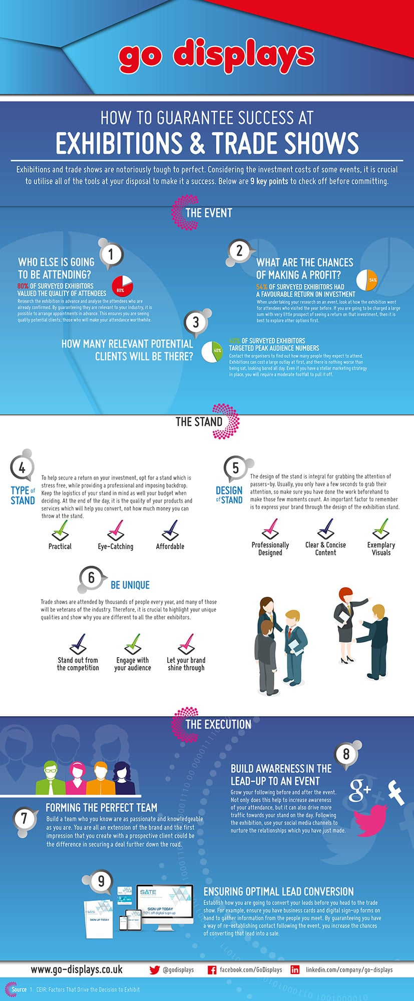 trade show success infographic